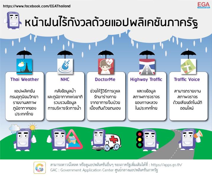 5 แอปฯ เด็ดหน้าฝนที่ไม่ควรพลาด